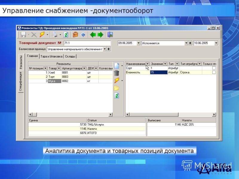 Управление снабжением -документооборот Аналитика документа и товарных позиций документа