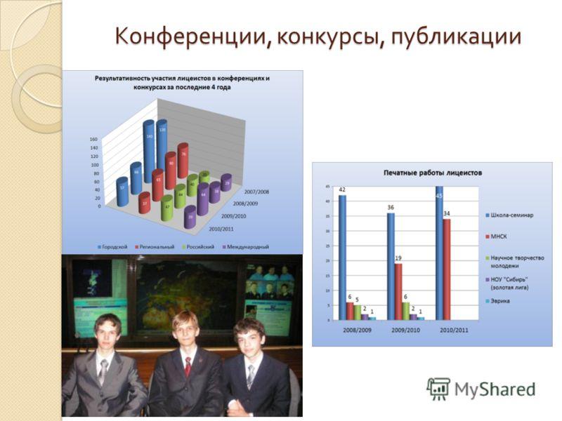 Конференции, конкурсы, публикации