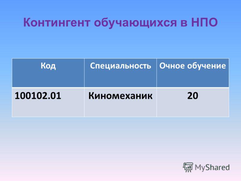 Контингент обучающихся в НПО КодСпециальностьОчное обучение 100102.01Киномеханик20
