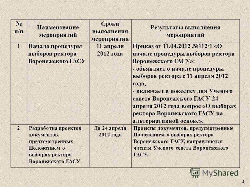 3 ПЛАН МЕРОПРИЯТИЙ по проведению процедуры выборов ректора Воронежского ГАСУ на альтернативной основе