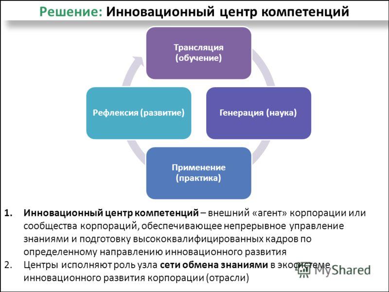 Решение: Инновационный центр компетенций 1.Инновационный центр компетенций – внешний «агент» корпорации или сообщества корпораций, обеспечивающее непрерывное управление знаниями и подготовку высококвалифицированных кадров по определенному направлению