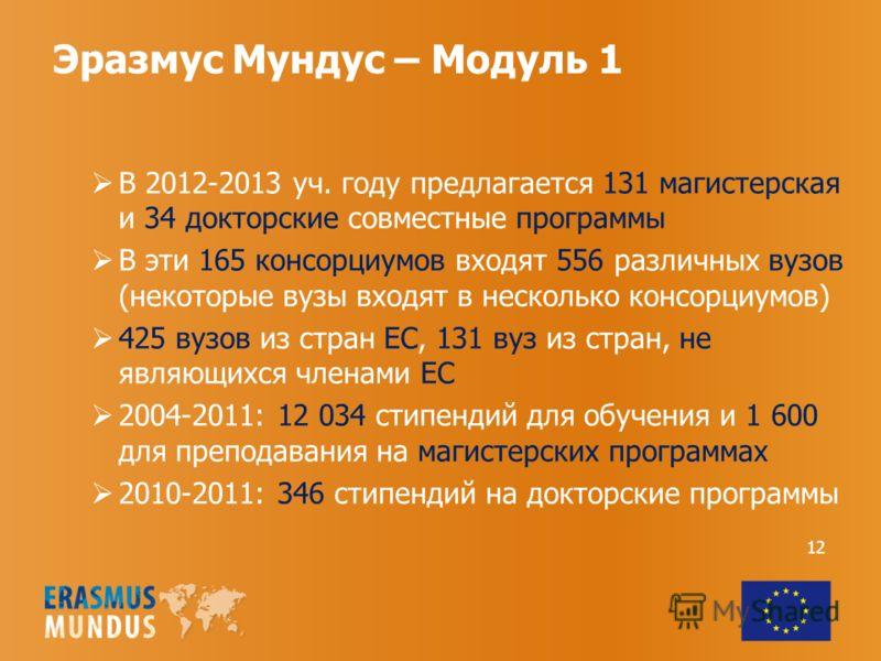 Эразмус Мундус – Модуль 1 В 2012-2013 уч. году предлагается 131 магистерская и 34 докторские совместные программы В эти 165 консорциумов входят 556 различных вузов (некоторые вузы входят в несколько консорциумов) 425 вузов из стран ЕС, 131 вуз из стр