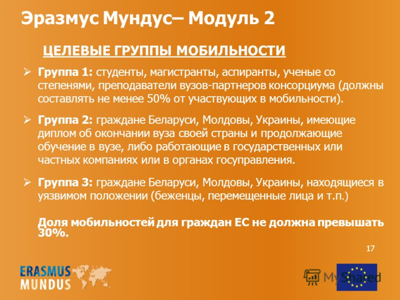 Эразмус Мундус– Модуль 2 ЦЕЛЕВЫЕ ГРУППЫ МОБИЛЬНОСТИ Группа 1: студенты, магистранты, аспиранты, ученые со степенями, преподаватели вузов-партнеров консорциума (должны составлять не менее 50% от участвующих в мобильности). Группа 2: граждане Беларуси,