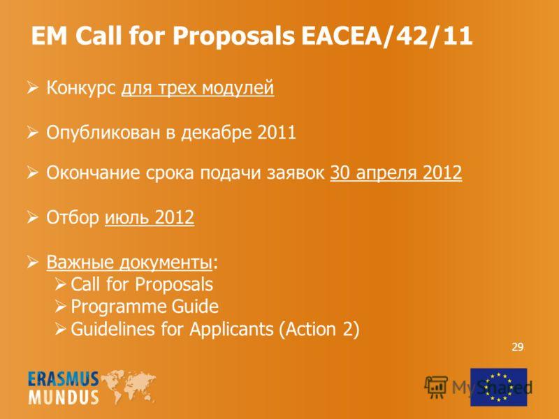 EM Call for Proposals EACEA/42/11 Конкурс для трех модулей Опубликован в декабре 2011 Окончание срока подачи заявок 30 апреля 2012 Отбор июль 2012 Важные документы: Call for Proposals Programme Guide Guidelines for Applicants (Action 2) 29