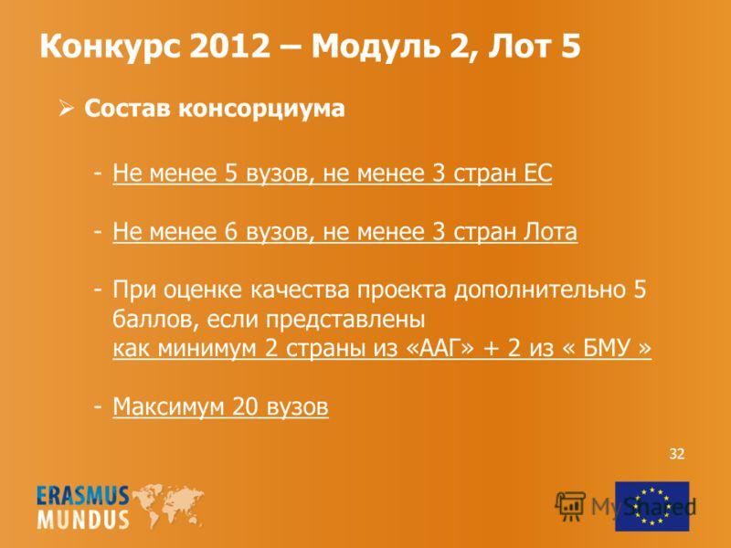 Состав консорциума -Не менее 5 вузов, не менее 3 стран ЕС -Не менее 6 вузов, не менее 3 стран Лота -При оценке качества проекта дополнительно 5 баллов, если представлены как минимум 2 страны из «ААГ» + 2 из « БМУ » -Максимум 20 вузов Конкурс 2012 – М