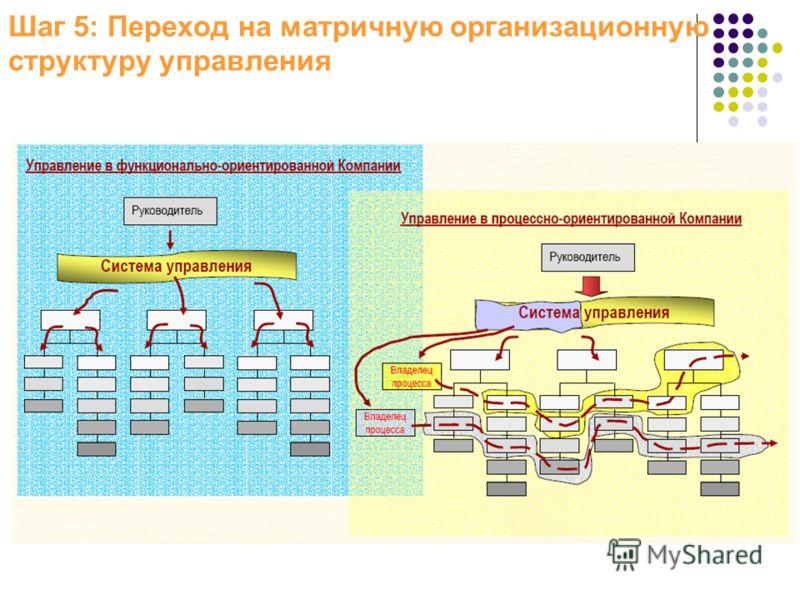 Шаг 5: Переход на матричную организационную структуру управления