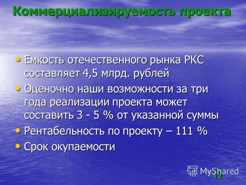 Коммерциализируемость проекта Емкость отечественного рынка РКС составляет 4,5 млрд. рублей Емкость отечественного рынка РКС составляет 4,5 млрд. рублей Оценочно наши возможности за три года реализации проекта может составить 3 - 5 % от указанной сумм