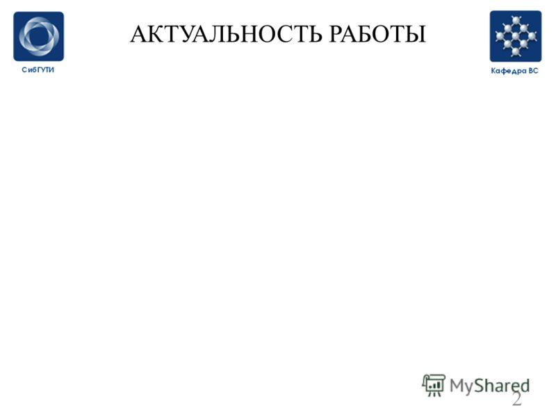 АКТУАЛЬНОСТЬ РАБОТЫ 2