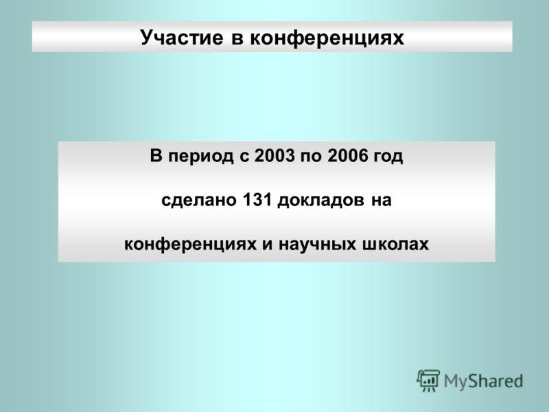 Участие в конференциях В период с 2003 по 2006 год сделано 131 докладов на конференциях и научных школах