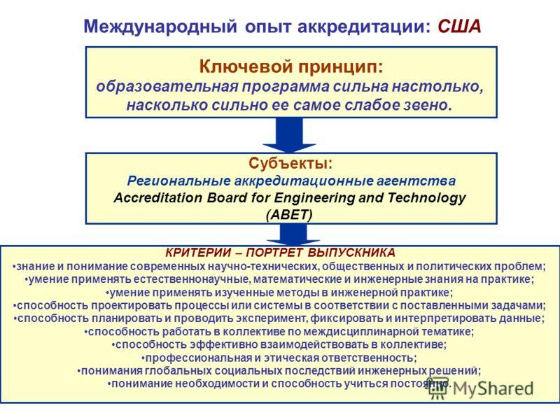 Международный опыт аккредитации: США Ключевой принцип: образовательная программа сильна настолько, насколько сильно ее самое слабое звено. Субъекты: Региональные аккредитационные агентства Accreditation Board for Engineering and Technology (ABET) КРИ