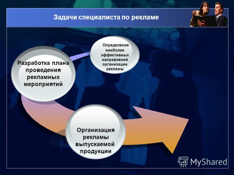 медиапланирование как сфера деятельности в рекламе или