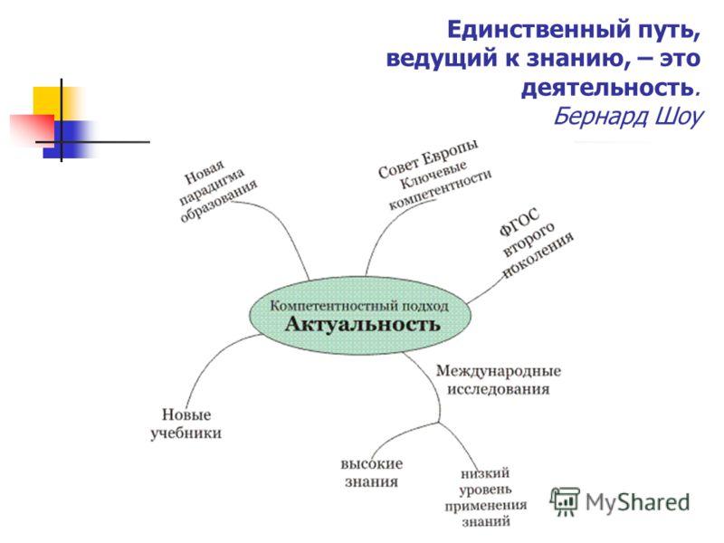 Единственный путь, ведущий к знанию, – это деятельность. Бернард Шоу
