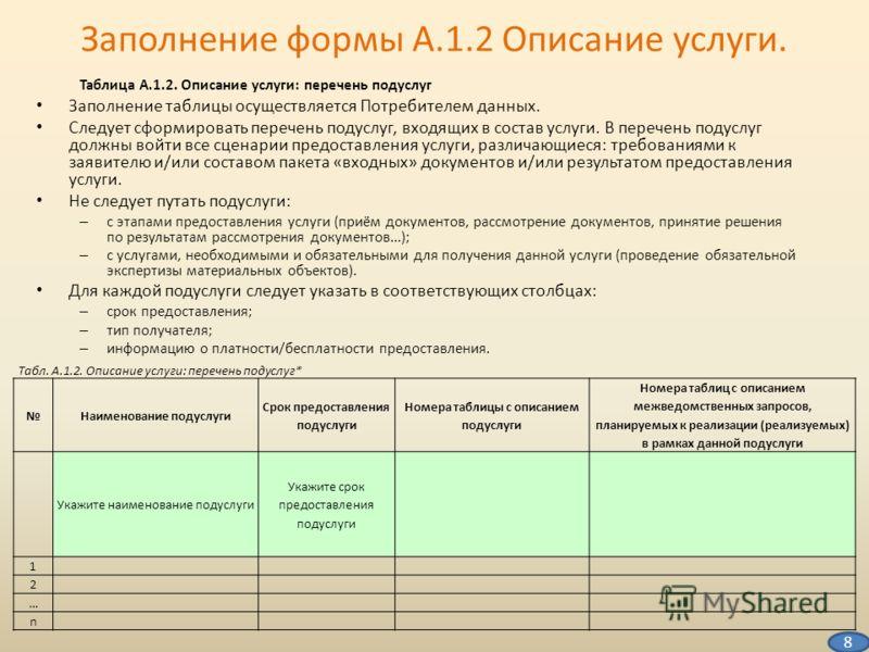Заполнение формы А.1.2 Описание услуги. Таблица А.1.2. Описание услуги: перечень подуслуг Заполнение таблицы осуществляется Потребителем данных. Следует сформировать перечень подуслуг, входящих в состав услуги. В перечень подуслуг должны войти все сц