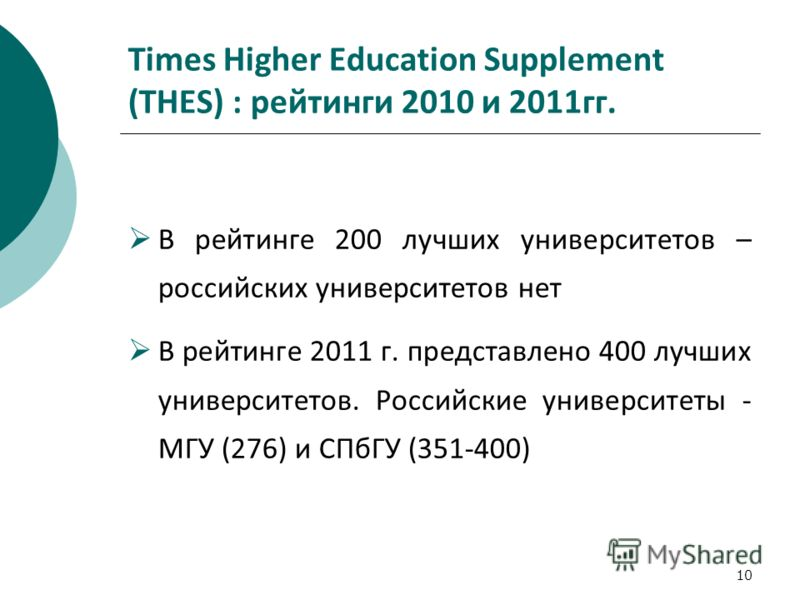 10 Times Higher Education Supplement (THES) : рейтинги 2010 и 2011гг. В рейтинге 200 лучших университетов – российских университетов нет В рейтинге 2011 г. представлено 400 лучших университетов. Российские университеты - МГУ (276) и СПбГУ (351-400)