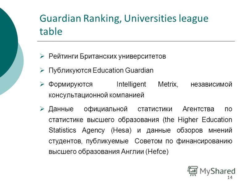 14 Guardian Ranking, Universities league table Рейтинги Британских университетов Публикуются Education Guardian Формируются Intelligent Metrix, независимой консультационной компанией Данные официальной статистики Агентства по статистике высшего образ