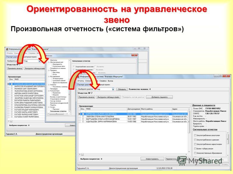 Ориентированность на управленческое звено Произвольная отчетность («система фильтров»)