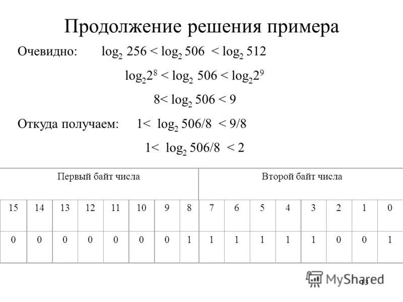 13 Продолжение решения примера Очевидно: log 2 256 < log 2 506 < log 2 512 log 2 2 8 < log 2 506 < log 2 2 9 8< log 2 506 < 9 Откуда получаем: 1< log 2 506/8 < 9/8 1< log 2 506/8 < 2 Первый байт числаВторой байт числа 1514131211109876543210 000000011