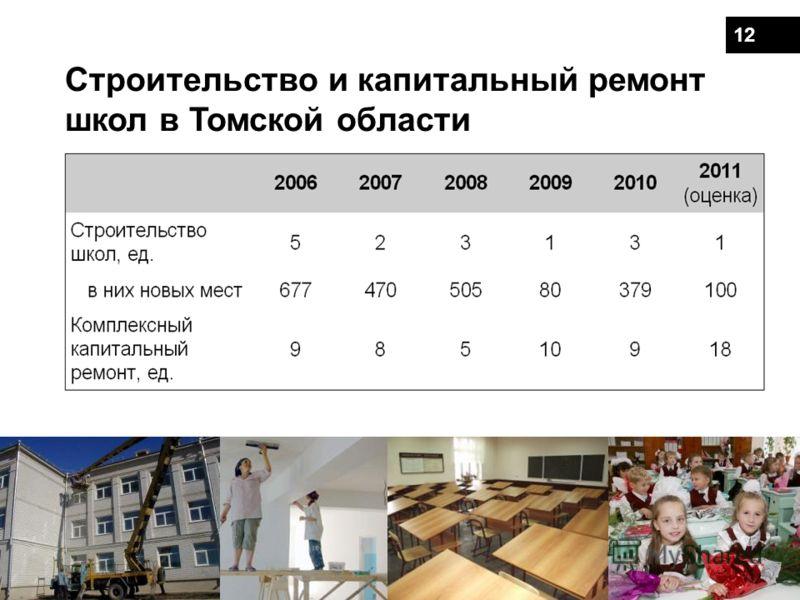 2 12 Строительство и капитальный ремонт школ в Томской области