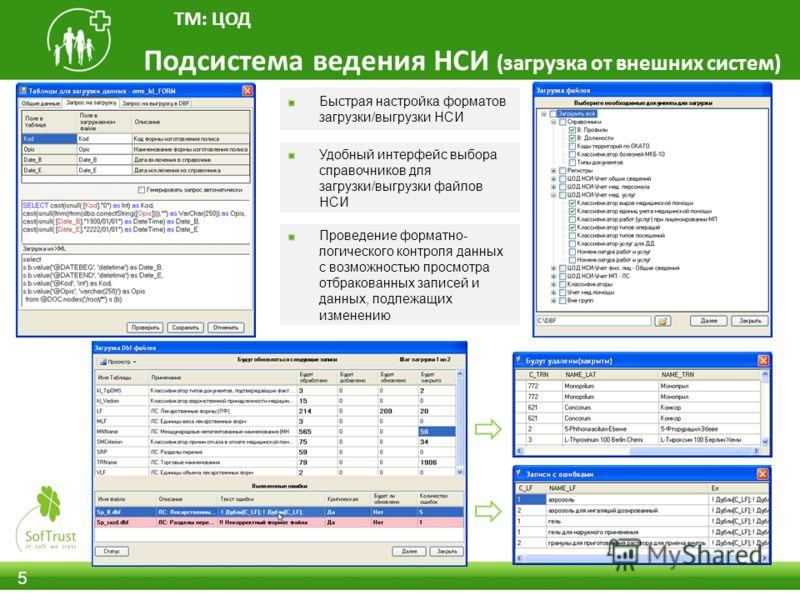 5 Подсистема ведения НСИ (загрузка от внешних систем) ТМ: ЦОД Проведение форматно- логического контроля данных с возможностью просмотра отбракованных записей и данных, подлежащих изменению Быстрая настройка форматов загрузки/выгрузки НСИ Удобный инте