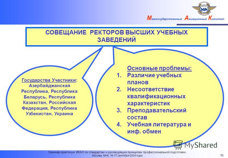 М ежгосударственный А виационный К омитет 13 Семинар-практикум ИКАО по стандартам и руководящим принципам профессиональной подготовки. (Москва, МАК, 16-17 сентября 2004 года) СОВЕЩАНИЕ РЕКТОРОВ ВЫСШИХ УЧЕБНЫХ ЗАВЕДЕНИЙ Государства Участники: Азербайд