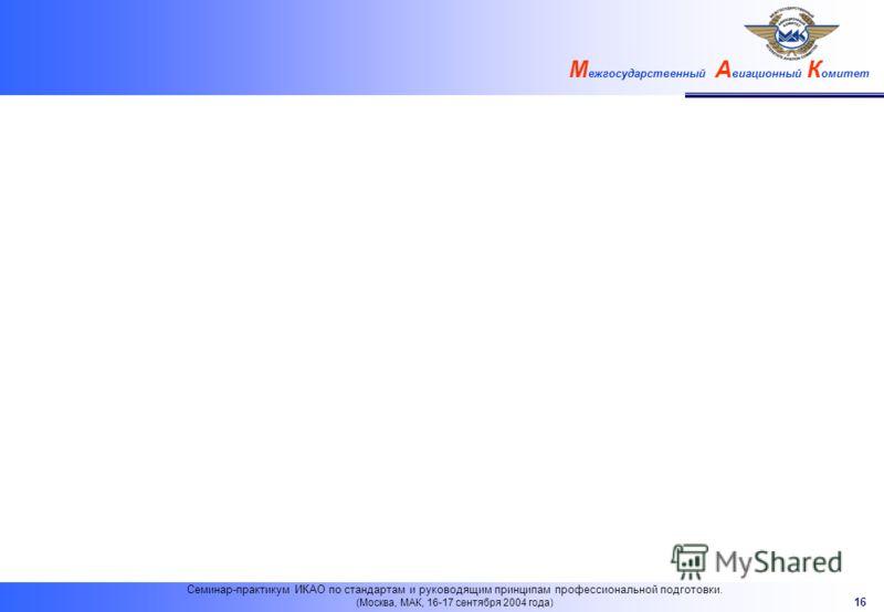 М ежгосударственный А виационный К омитет 16 Семинар-практикум ИКАО по стандартам и руководящим принципам профессиональной подготовки. (Москва, МАК, 16-17 сентября 2004 года)