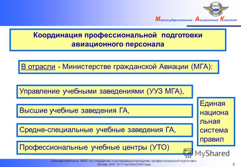 М ежгосударственный А виационный К омитет 2 Семинар-практикум ИКАО по стандартам и руководящим принципам профессиональной подготовки. (Москва, МАК, 16-17 сентября 2004 года) В отрасли - Министерстве гражданской Авиации (МГА): Управление учебными заве