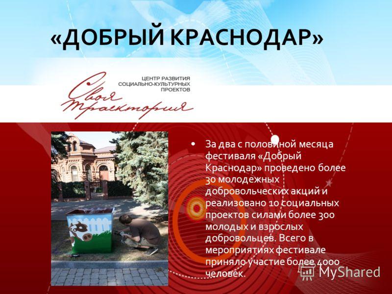 За два с половиной месяца фестиваля «Добрый Краснодар» проведено более 30 молодежных добровольческих акций и реализовано 10 социальных проектов силами более 300 молодых и взрослых добровольцев. Всего в мероприятиях фестивале приняло участие более 400