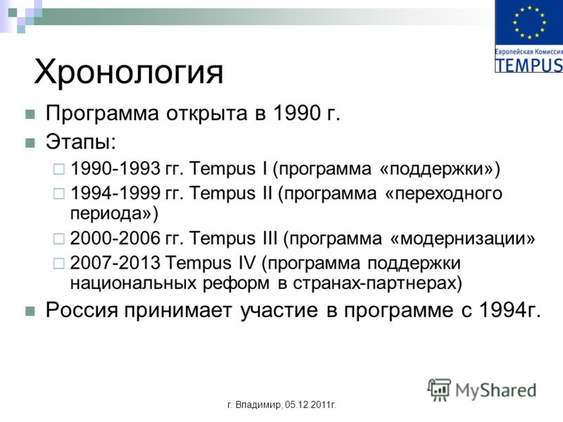 г. Владимир, 05.12.2011г. Хронология Программа открыта в 1990 г. Этапы: 1990-1993 гг. Tempus I (программа «поддержки») 1994-1999 гг. Tempus II (программа «переходного периода») 2000-2006 гг. Tempus III (программа «модернизации» 2007-2013 Tempus IV (п