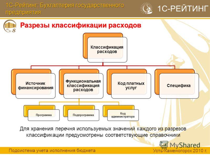 Справочник Бухгалтерских Проводок По Счетам