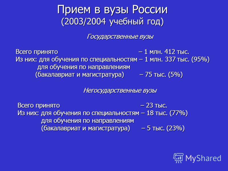 Прием в вузы России (2003/2004 учебный год) Всего принято – 1 млн. 412 тыс. Из них: для обучения по специальностям – 1 млн. 337 тыс. (95%) для обучения по направлениям (бакалавриат и магистратура) – 75 тыс. (5%) Всего принято – 23 тыс. Из них: для об