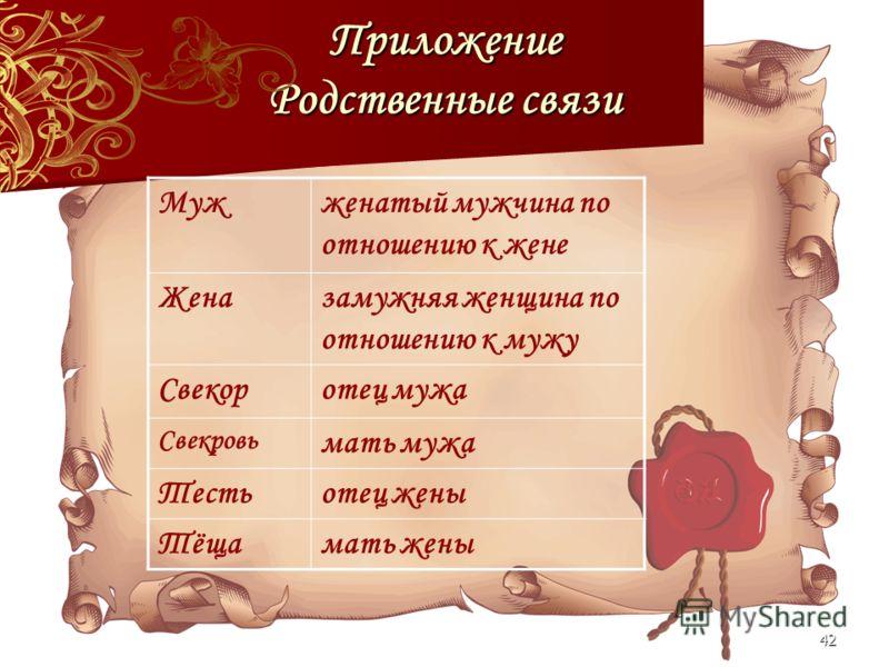 42 Приложение Родственные связи Мужженатый мужчина по отношению к жене Женазамужняя женщина по отношению к мужу Свекоротец мужа Свекровь мать мужа Тестьотец жены Тёщамать жены