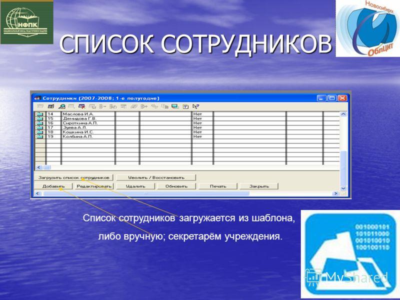 СПИСОК СОТРУДНИКОВ Список сотрудников загружается из шаблона, либо вручную; секретарём учреждения.