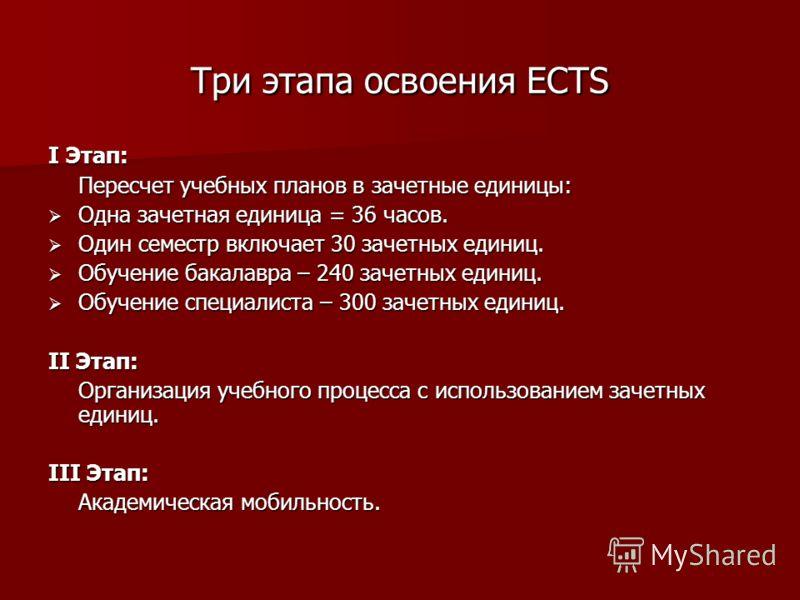 Три этапа освоения ECTS I Этап: Пересчет учебных планов в зачетные единицы: Одна зачетная единица = 36 часов. Одна зачетная единица = 36 часов. Один семестр включает 30 зачетных единиц. Один семестр включает 30 зачетных единиц. Обучение бакалавра – 2