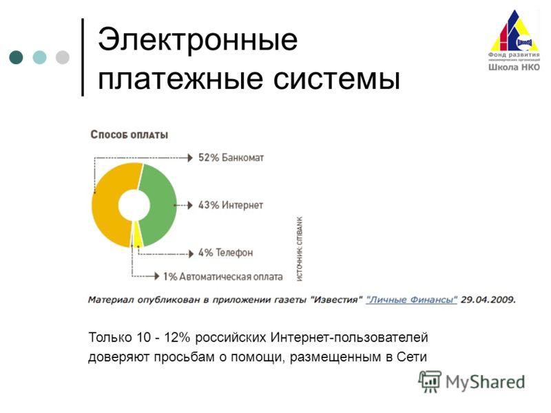 Электронные платежные системы Только 10 - 12% российских Интернет-пользователей доверяют просьбам о помощи, размещенным в Сети