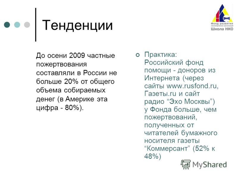 Тенденции Практика: Российский фонд помощи - доноров из Интернета (через сайты www.rusfond.ru, Газеты.ru и сайт радио Эхо Москвы) у Фонда больше, чем пожертвований, полученных от читателей бумажного носителя газетыКоммерсант (52% к 48%) До осени 2009