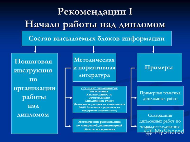Презентация на тему Методические рекомендации по выполнению  4 Рекомендации