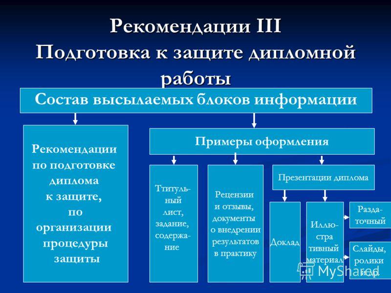 Презентация на тему Методические рекомендации по выполнению  6 Рекомендации iii Подготовка к защите дипломной работы Состав высылаемых блоков информации