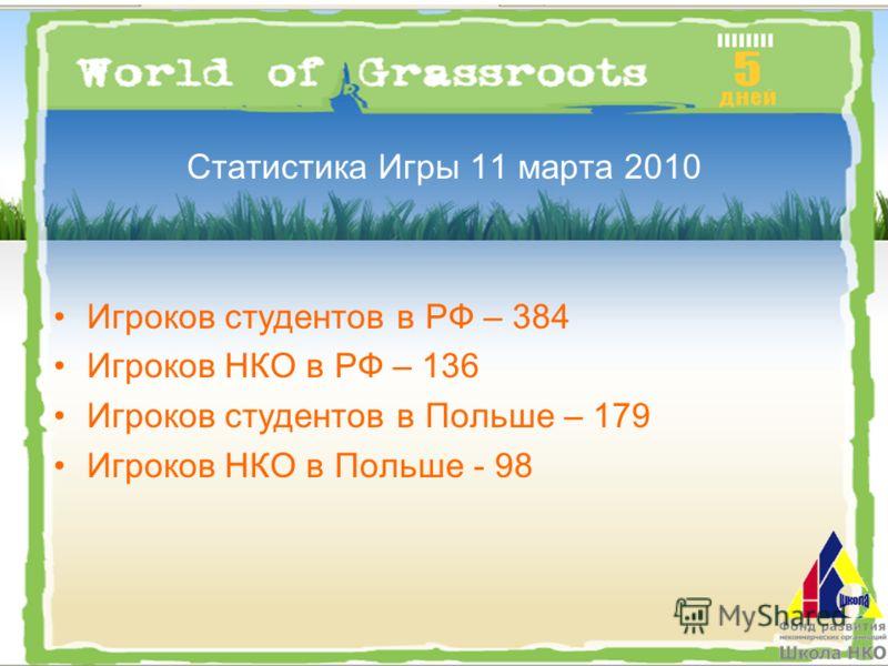 Статистика Игры 11 марта 2010 Игроков студентов в РФ – 384 Игроков НКО в РФ – 136 Игроков студентов в Польше – 179 Игроков НКО в Польше - 98