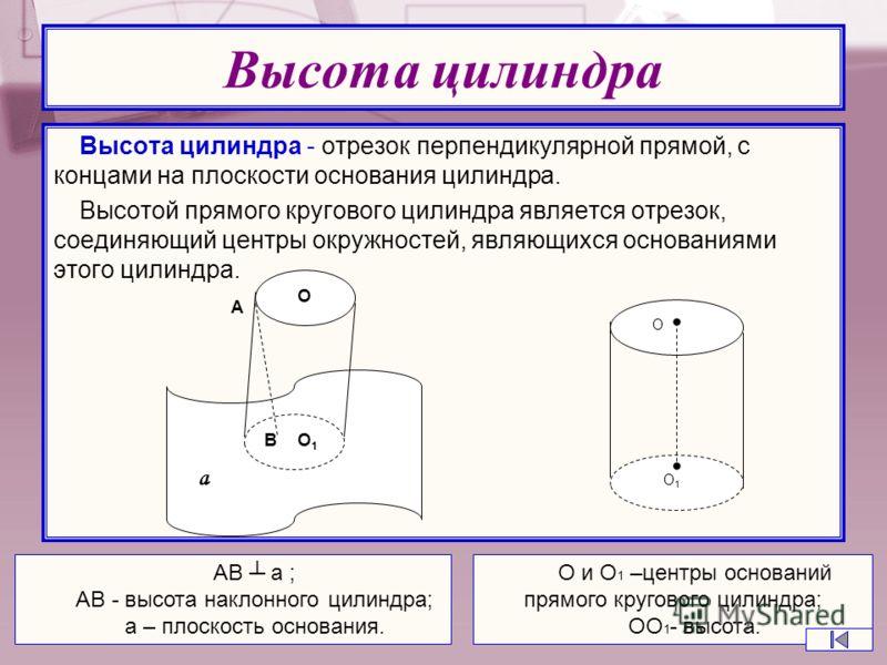 Высота цилиндра Высота цилиндра - отрезок перпендикулярной прямой, с концами на плоскости основания цилиндра. Высотой прямого кругового цилиндра является отрезок, соединяющий центры окружностей, являющихся основаниями этого цилиндра. а ВО1О1 О А АВ а