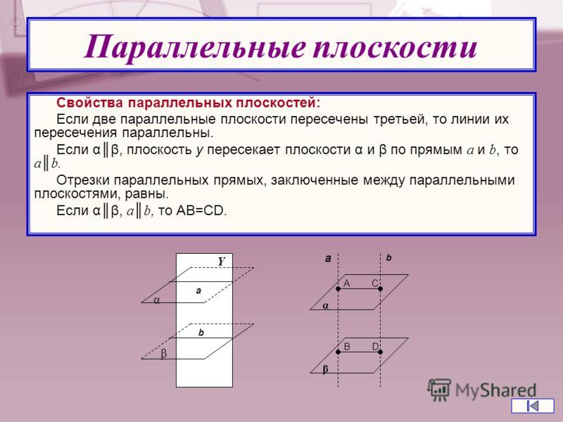 Свойства параллельных плоскостей: Если две параллельные плоскости пересечены третьей, то линии их пересечения параллельны. Если αβ, плоскость у пересекает плоскости α и β по прямым а и b, то а b. Отрезки параллельных прямых, заключенные между паралле