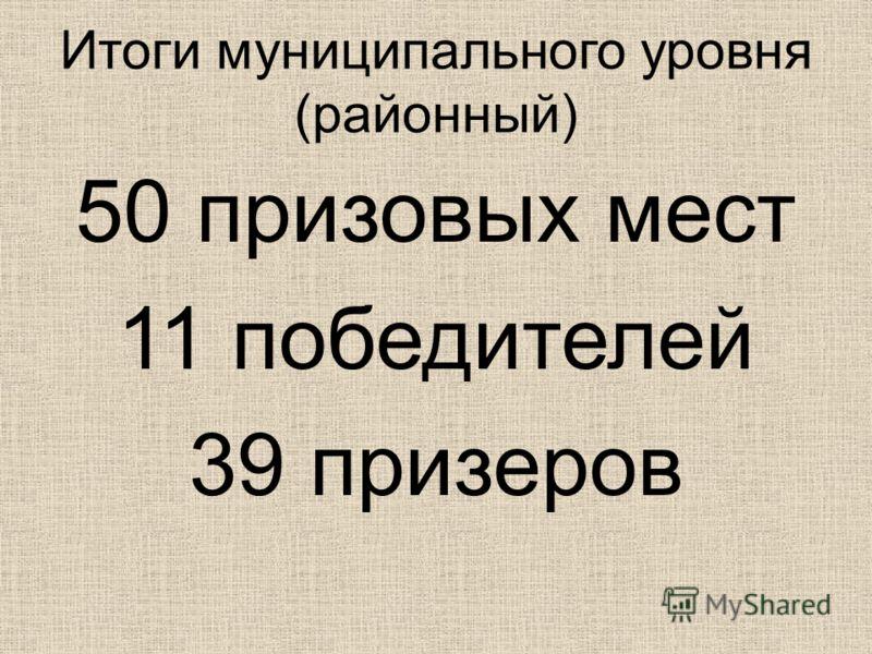 Итоги муниципального уровня (районный) 50 призовых мест 11 победителей 39 призеров