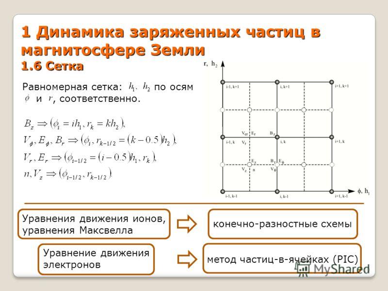 1 Динамика заряженных частиц в магнитосфере Земли 1.6 Сетка Равномерная сетка: по осям и, соответственно. 10 Уравнения движения ионов, уравнения Максвелла конечно-разностные схемы метод частиц-в-ячейках (PIC) Уравнение движения электронов