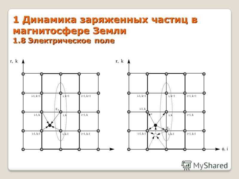 1 Динамика заряженных частиц в магнитосфере Земли 1.8 Электрическое поле 16