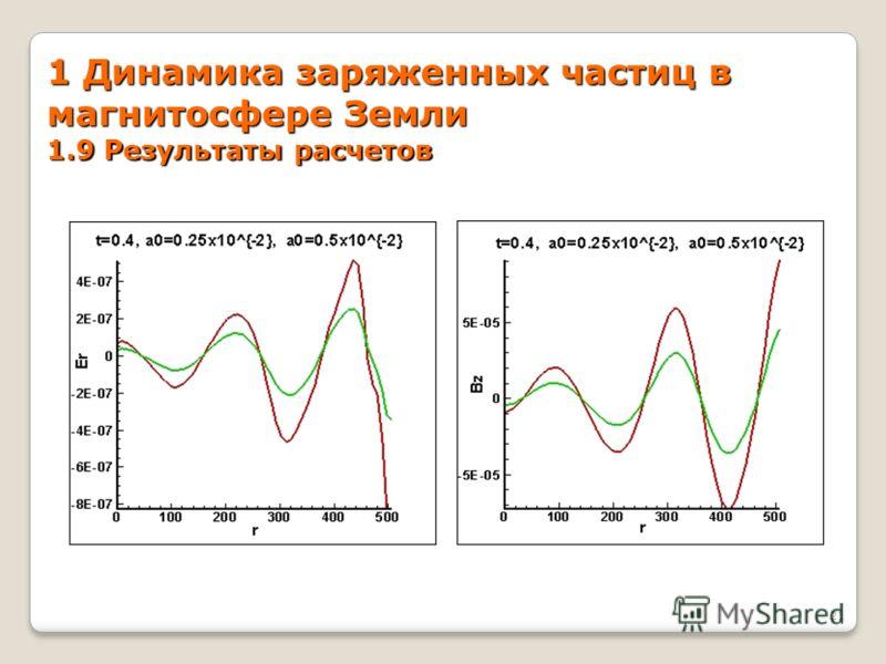 1 Динамика заряженных частиц в магнитосфере Земли 1.9 Результаты расчетов 21
