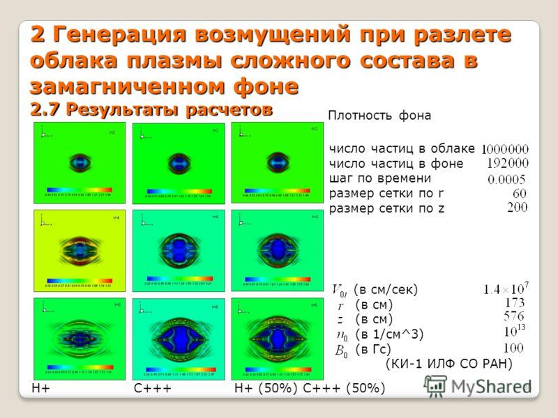 2 Генерация возмущений при разлете облака плазмы сложного состава в замагниченном фоне 2.7 Результаты расчетов 36 H+ C+++ H+ (50%) C+++ (50%) число частиц в облаке число частиц в фоне шаг по времени размер сетки по r размер сетки по z (в см/сек) (в с