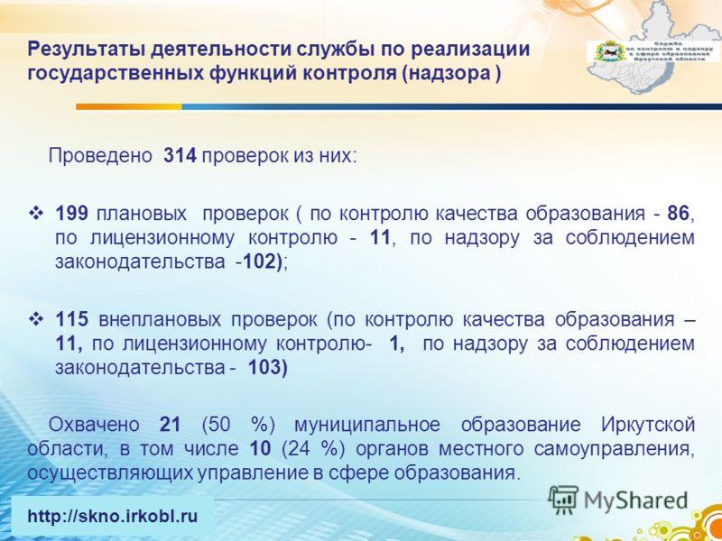 Результаты деятельности службы по реализации государственных функций контроля (надзора ) Проведено 314 проверок из них: 199 плановых проверок ( по контролю качества образования - 86, по лицензионному контролю - 11, по надзору за соблюдением законодат
