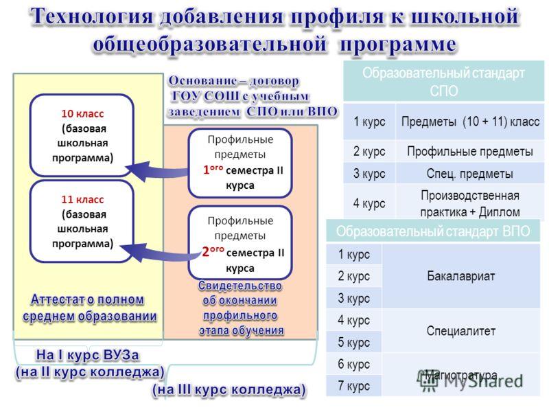 Демонстрационный вариант егэ 2014 года русский язык, егэ по русскому языку 2014 в 4 классе