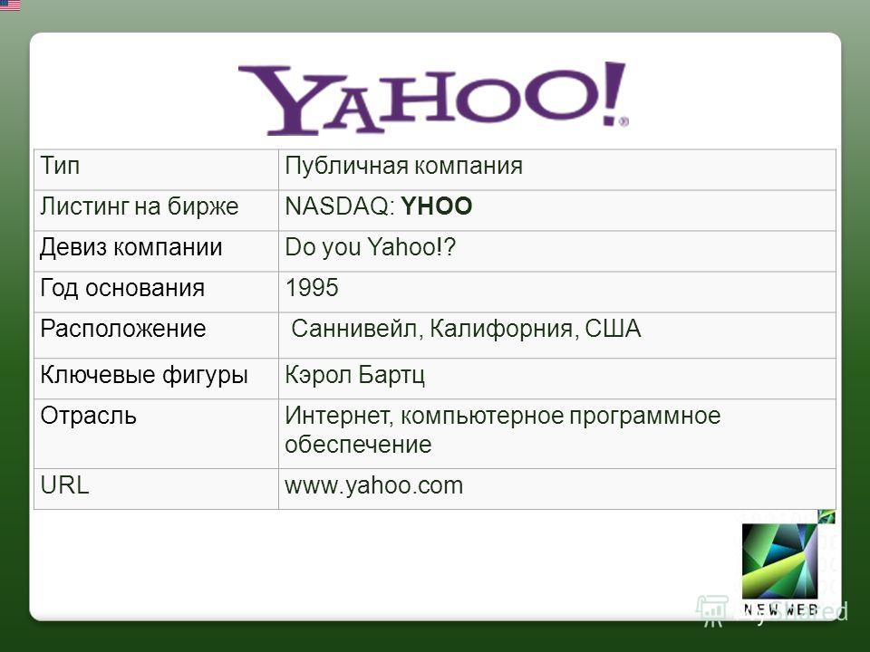 ТипПубличная компания Листинг на биржеNASDAQ: YHOO Девиз компанииDo you Yahoo!? Год основания1995 Расположение Саннивейл, Калифорния, США Ключевые фигурыКэрол Бартц ОтрасльИнтернет, компьютерное программное обеспечение URLwww.yahoo.com