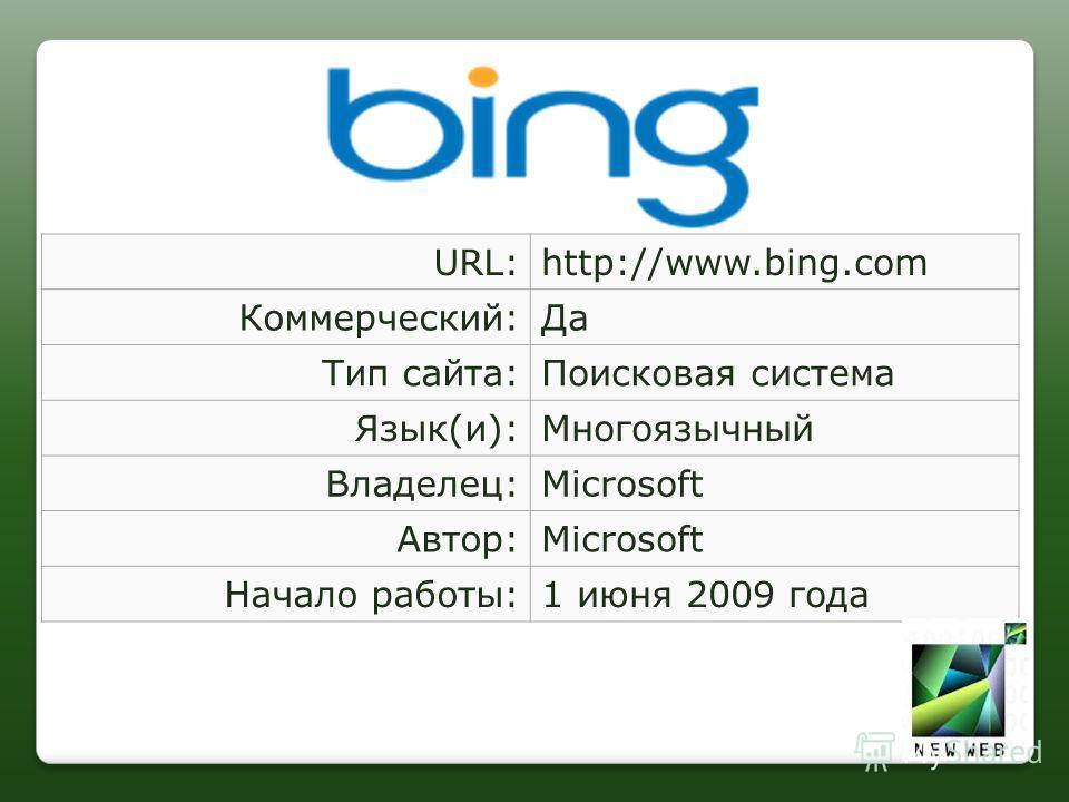 URL:http://www.bing.com Коммерческий:Да Тип сайта:Поисковая система Язык(и):Многоязычный Владелец:Microsoft Автор:Microsoft Начало работы:1 июня 2009 года
