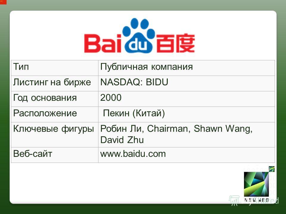 ТипПубличная компания Листинг на биржеNASDAQ: BIDU Год основания2000 Расположение Пекин (Китай) Ключевые фигурыРобин Ли, Chairman, Shawn Wang, David Zhu Веб-сайтwww.baidu.com